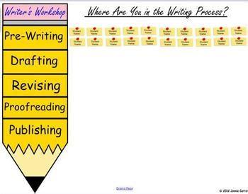 Begin process essay