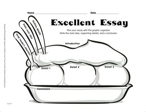 What is the best way to start a process analysis essay